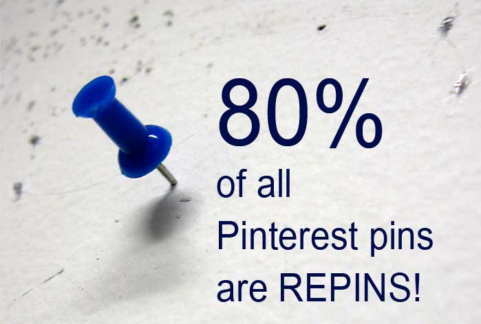 80percent-of-all-pinterest-pins-are-repins
